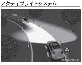 アクティブライトシステム.PNG